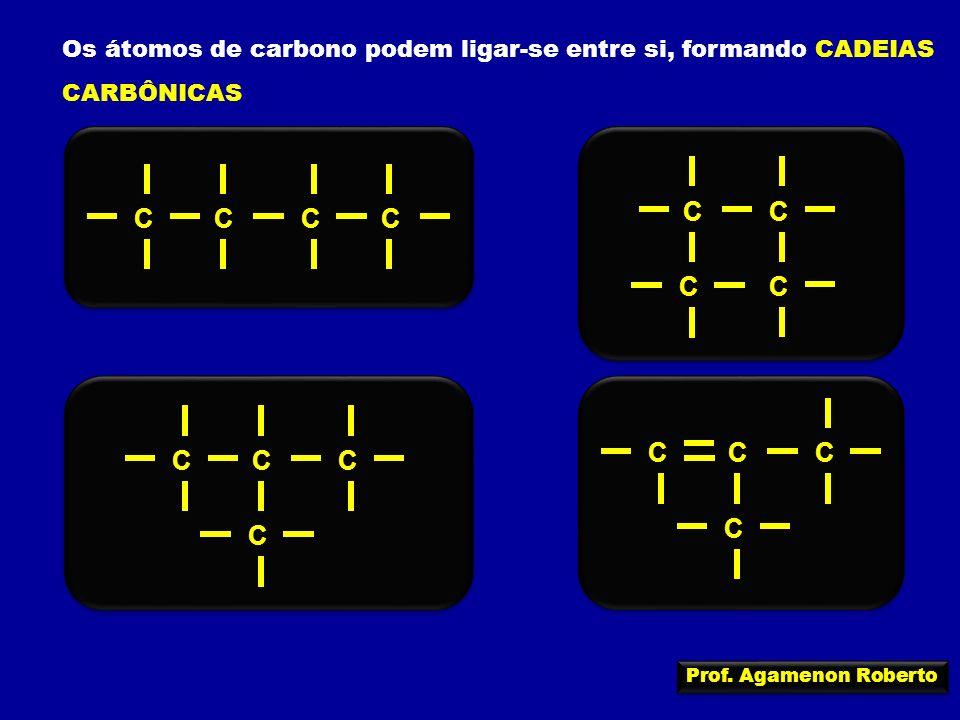 Os átomos de carbono podem ligar-se entre si, formando CADEIAS CARBÔNICAS