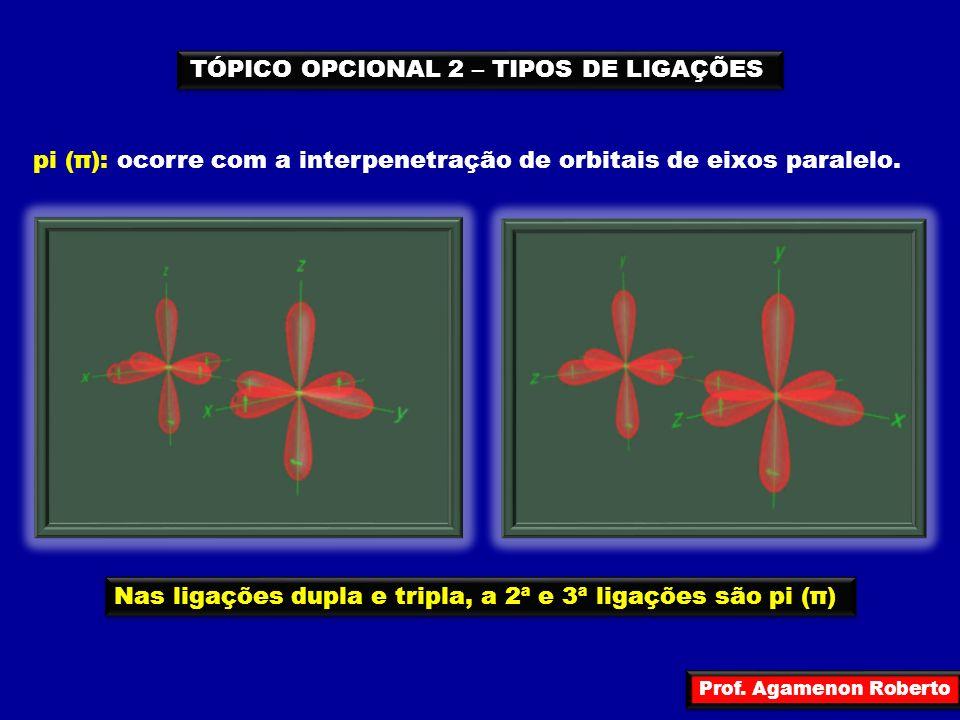 TÓPICO OPCIONAL 2 – TIPOS DE LIGAÇÕES