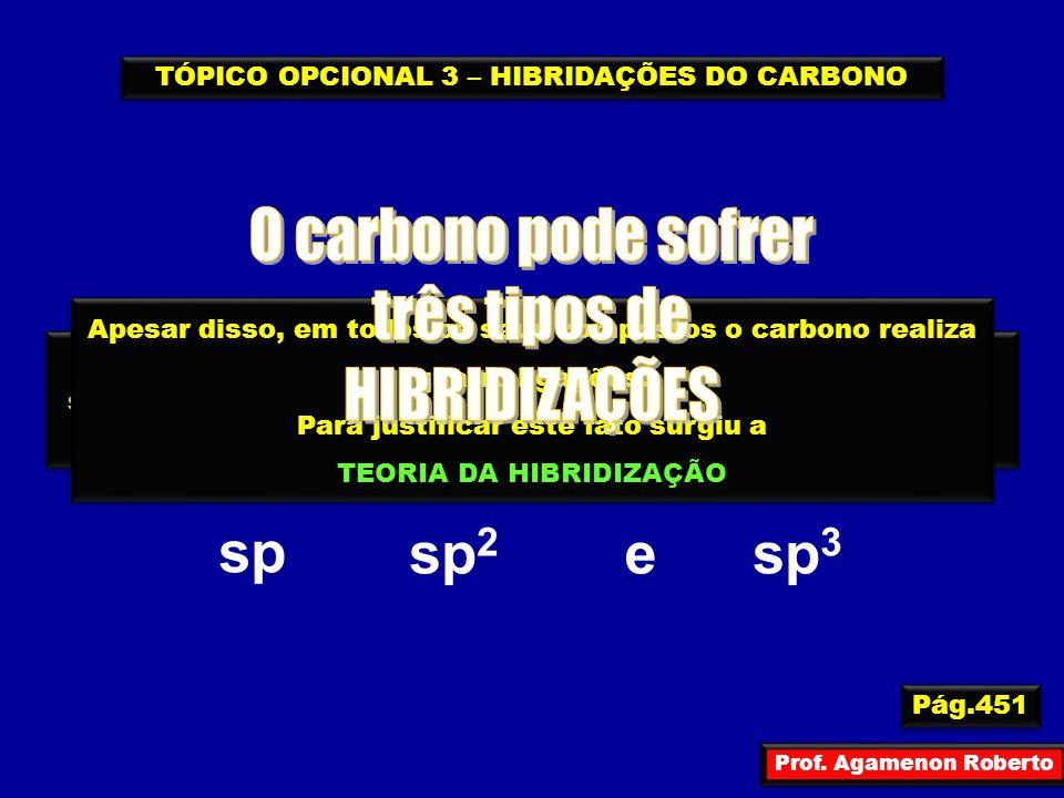 sp sp2 e sp3 O carbono pode sofrer três tipos de HIBRIDIZAÇÕES