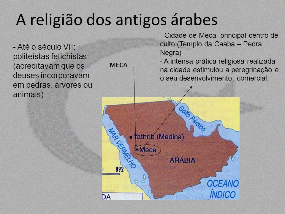 A religião dos antigos árabes