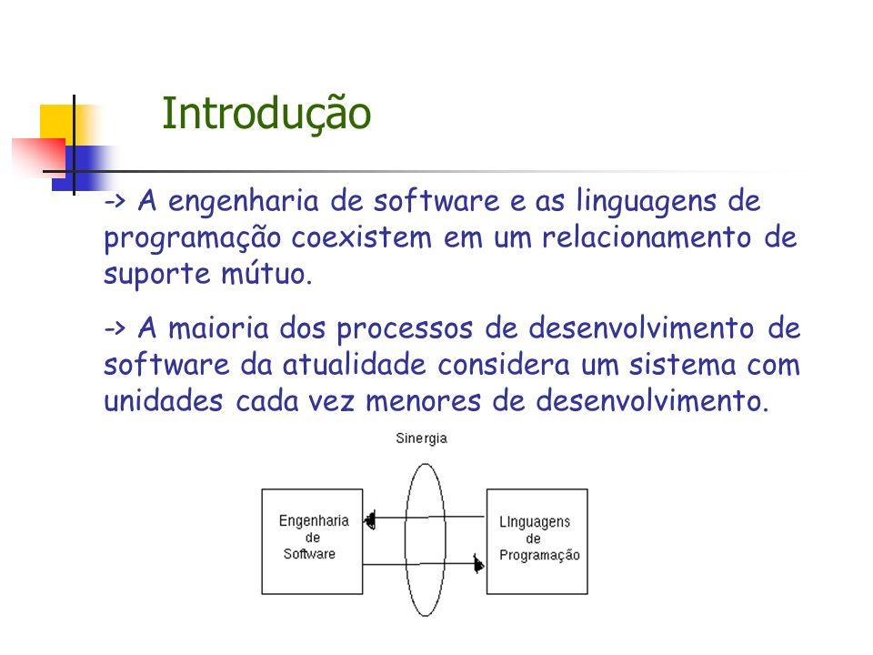 Introdução -> A engenharia de software e as linguagens de programação coexistem em um relacionamento de suporte mútuo.