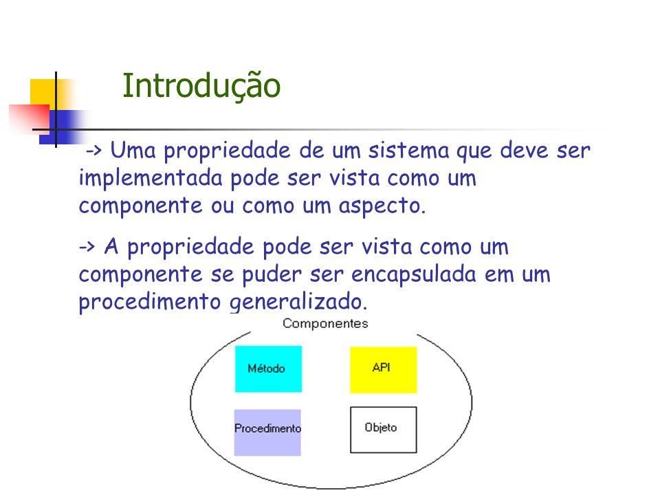 Introdução -> Uma propriedade de um sistema que deve ser implementada pode ser vista como um componente ou como um aspecto.