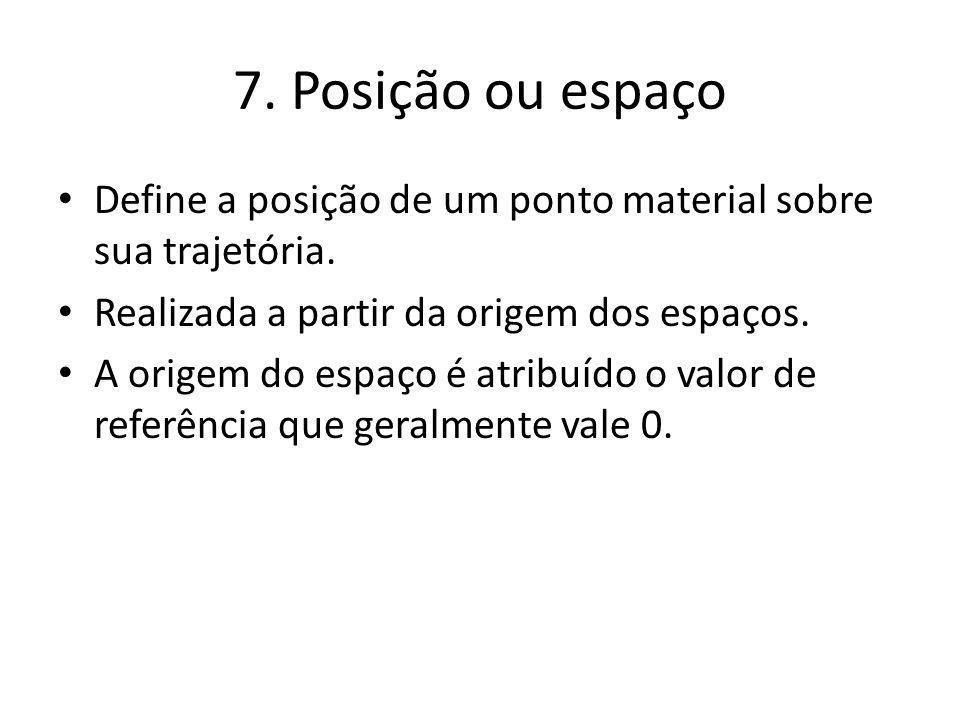 7. Posição ou espaço Define a posição de um ponto material sobre sua trajetória. Realizada a partir da origem dos espaços.