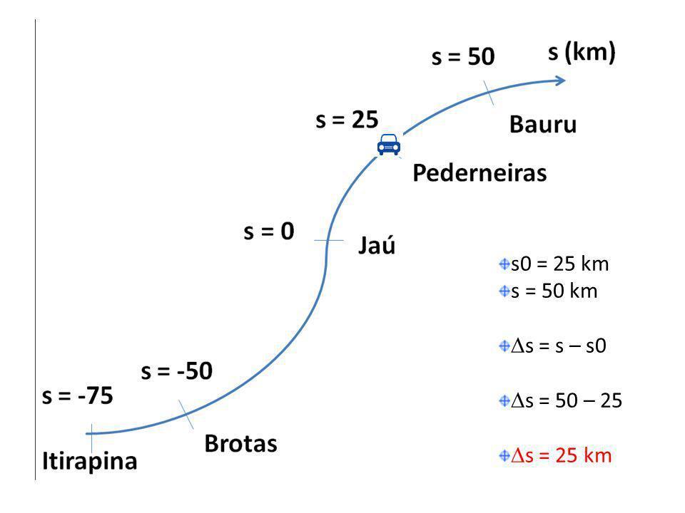 s0 = 25 km s = 50 km s = s – s0 s = 50 – 25 s = 25 km