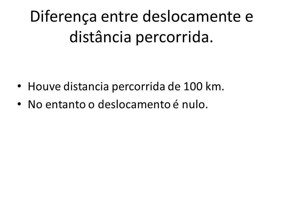 Diferença entre deslocamente e distância percorrida.