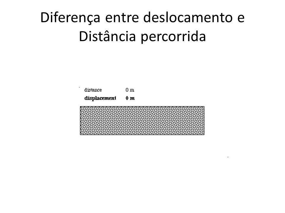 Diferença entre deslocamento e Distância percorrida