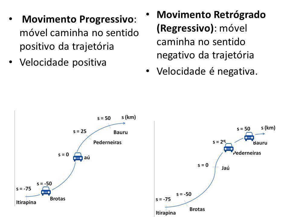 Movimento Retrógrado (Regressivo): móvel caminha no sentido negativo da trajetória