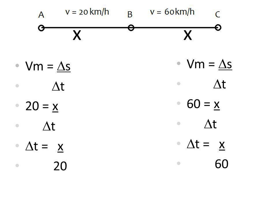 x x Vm = s t 60 = x t = x 60 Vm = s t 20 = x t = x 20