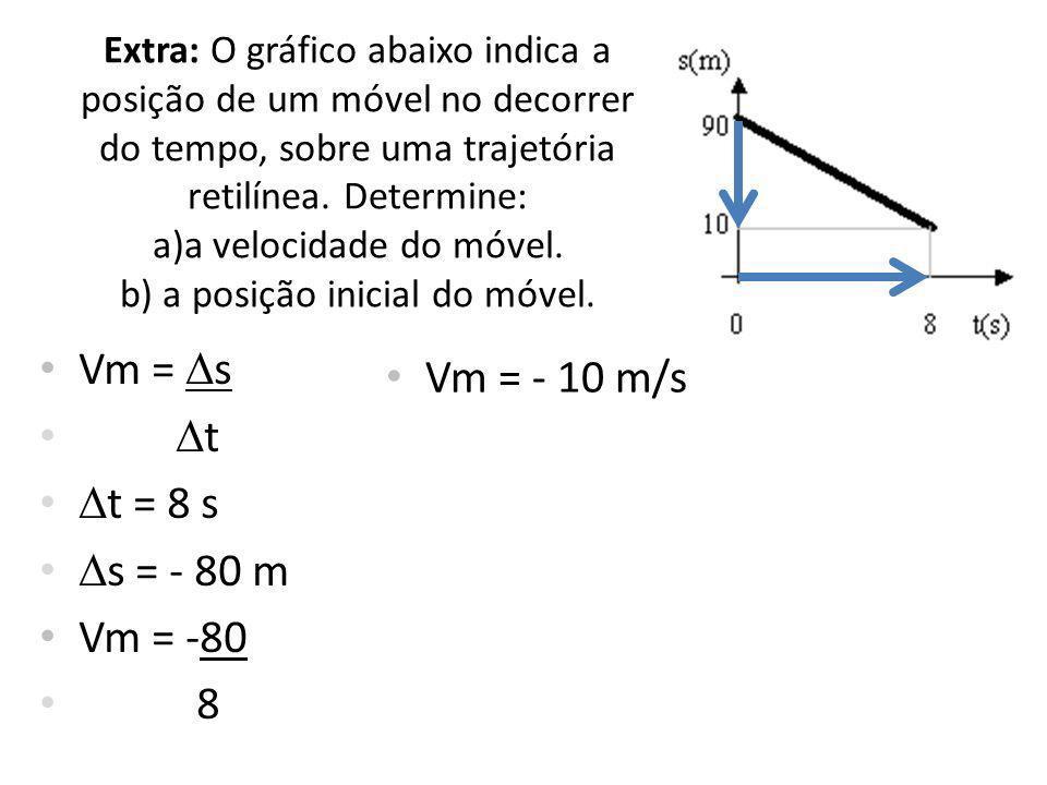 Vm = s Vm = - 10 m/s t t = 8 s s = - 80 m Vm = -80 8