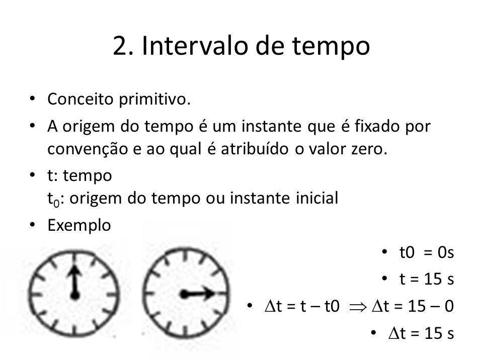 2. Intervalo de tempo Conceito primitivo.
