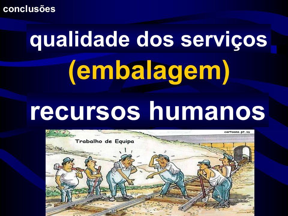 conclusões qualidade dos serviços (embalagem) recursos humanos