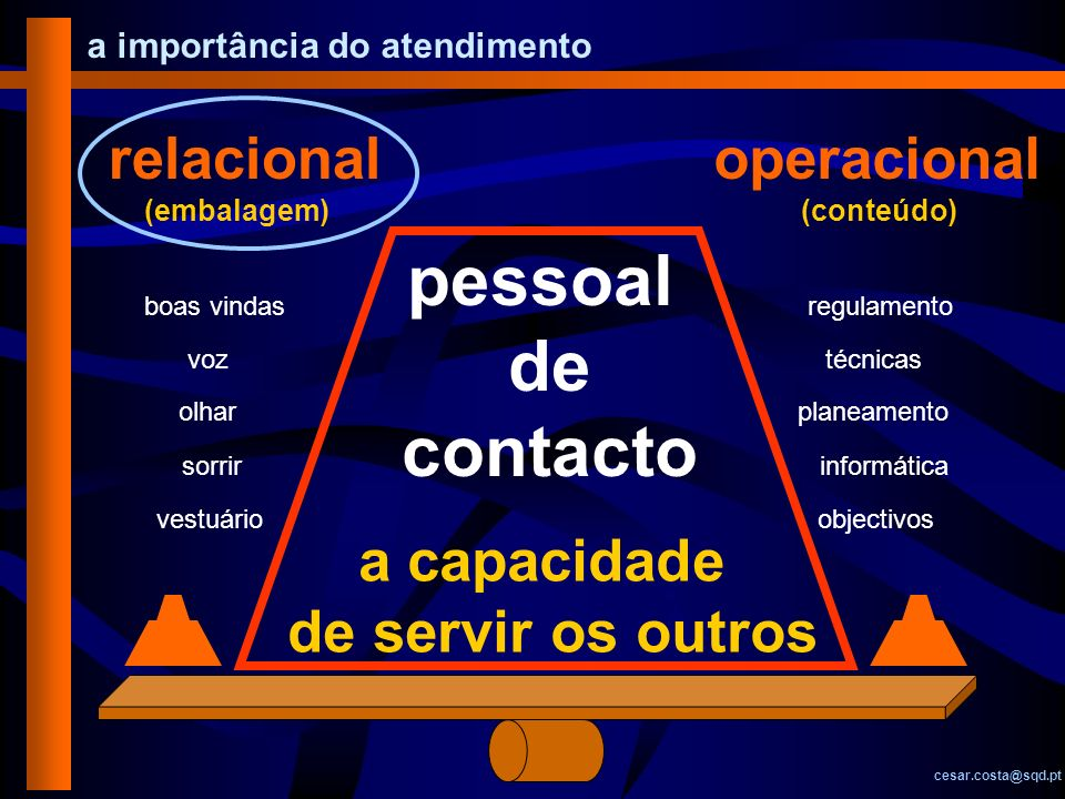 pessoal de contacto relacional operacional a capacidade