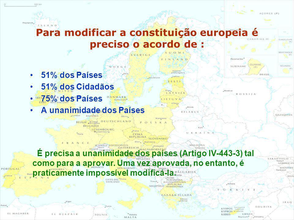 Para modificar a constituição europeia é preciso o acordo de :