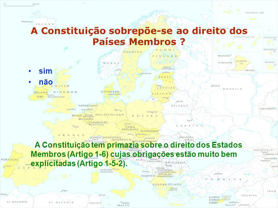 A Constituição sobrepõe-se ao direito dos Países Membros