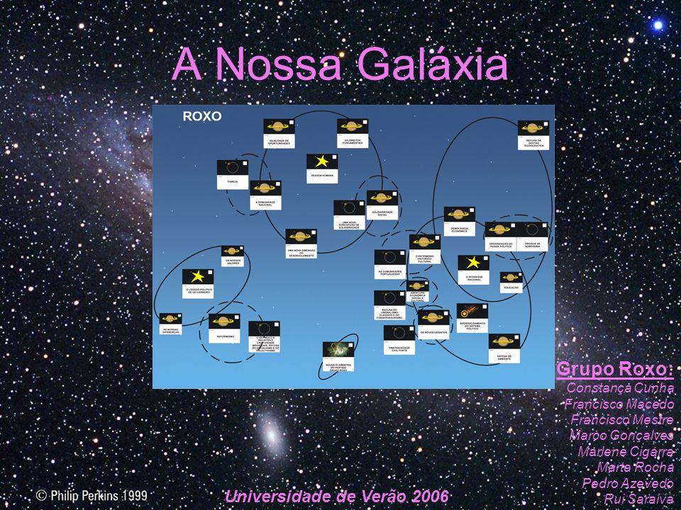 A Nossa Galáxia Grupo Roxo: Universidade de Verão 2006 Constança Cunha