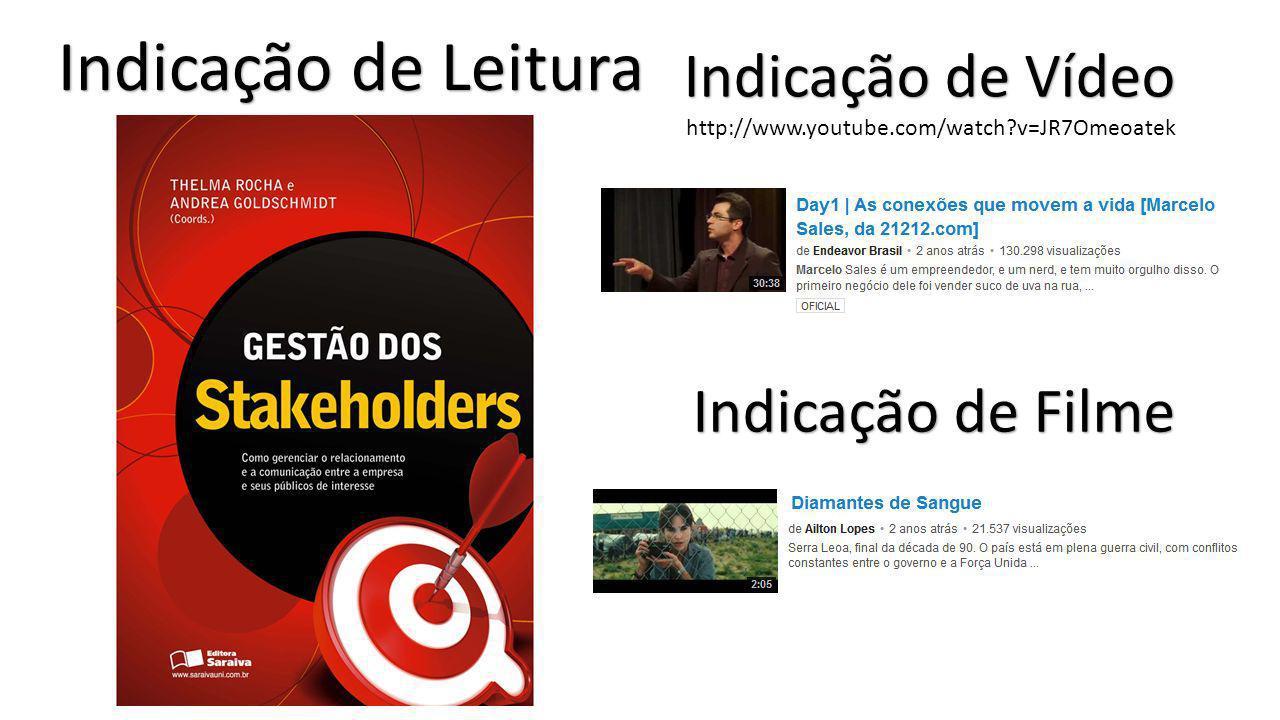 Indicação de Leitura Indicação de Vídeo Indicação de Filme