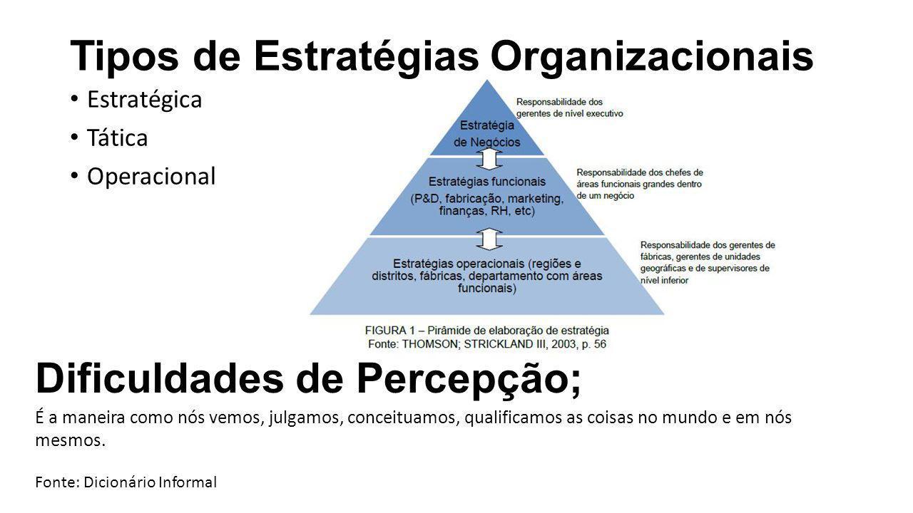 Tipos de Estratégias Organizacionais