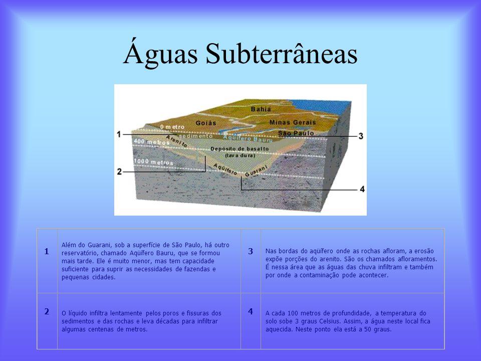 Águas Subterrâneas 1.