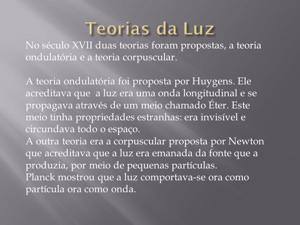 Teorias da Luz No século XVII duas teorias foram propostas, a teoria ondulatória e a teoria corpuscular.