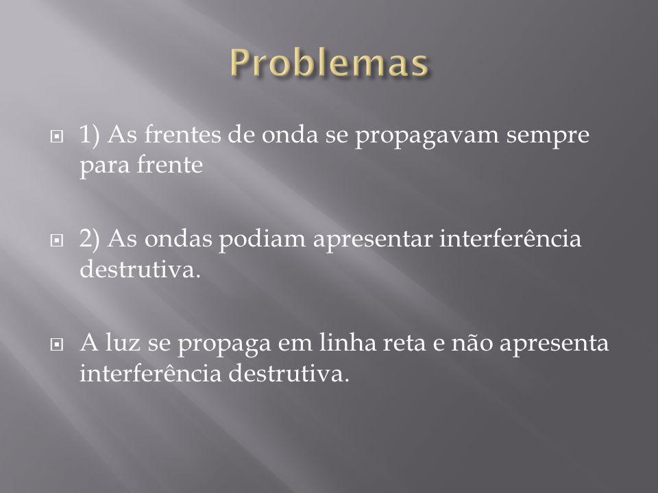 Problemas 1) As frentes de onda se propagavam sempre para frente