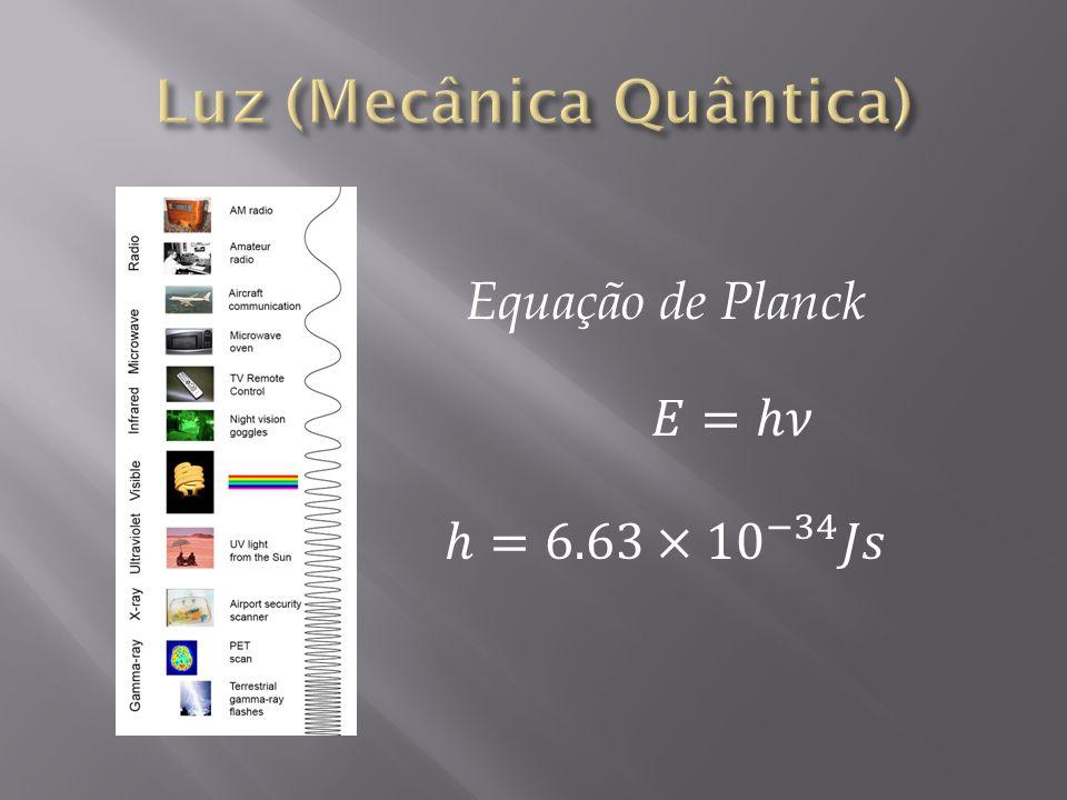 Luz (Mecânica Quântica)