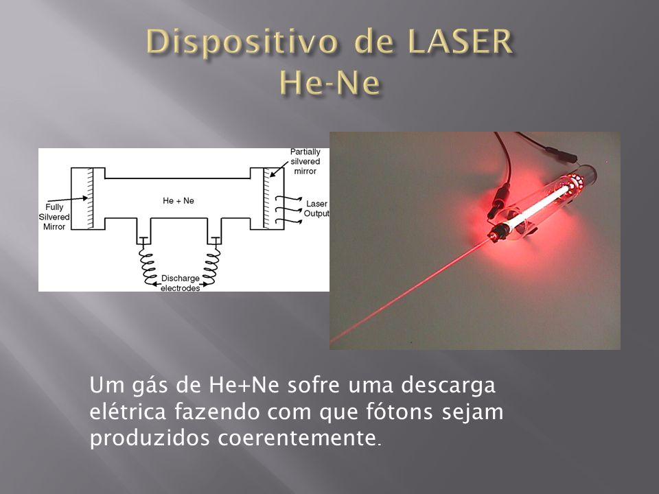 Dispositivo de LASER He-Ne