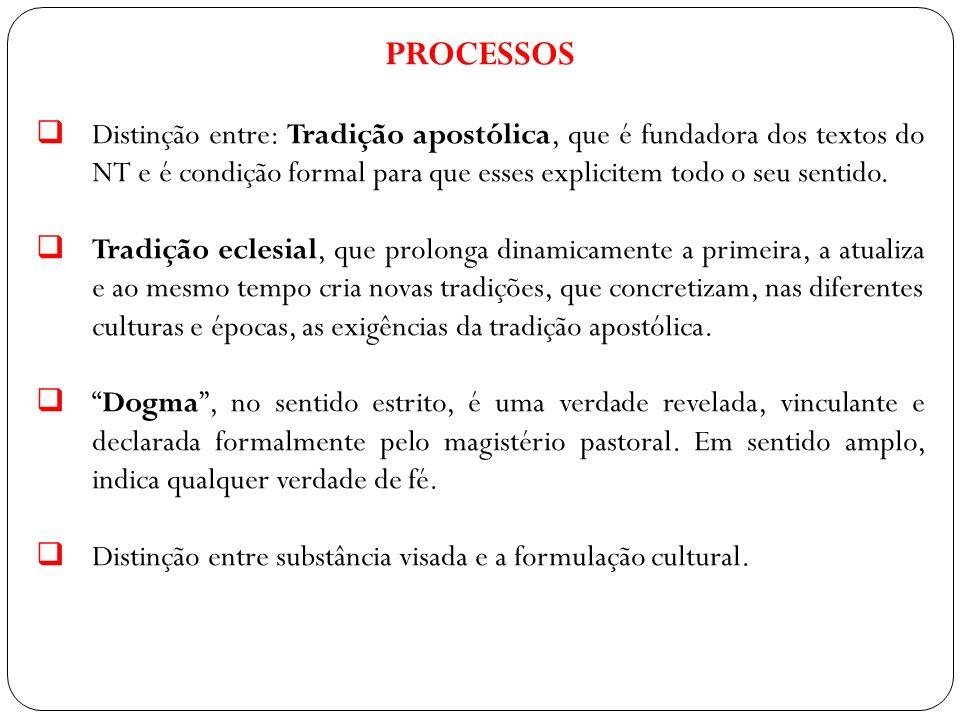 PROCESSOS Distinção entre: Tradição apostólica, que é fundadora dos textos do NT e é condição formal para que esses explicitem todo o seu sentido.