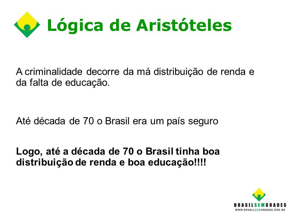 Lógica de Aristóteles A criminalidade decorre da má distribuição de renda e da falta de educação. Até década de 70 o Brasil era um país seguro.