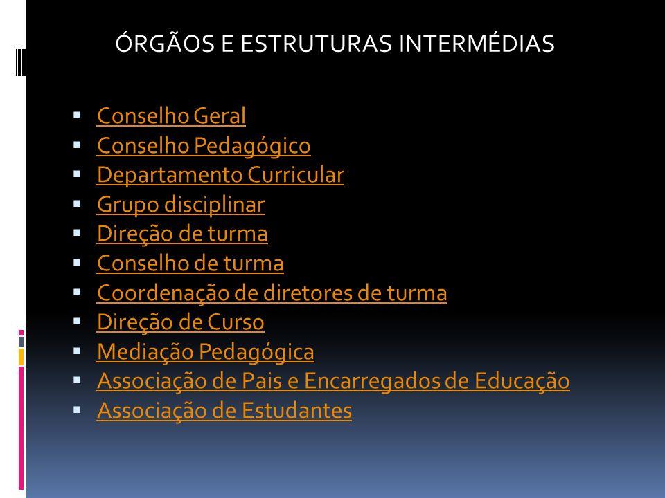 ÓRGÃOS E ESTRUTURAS INTERMÉDIAS