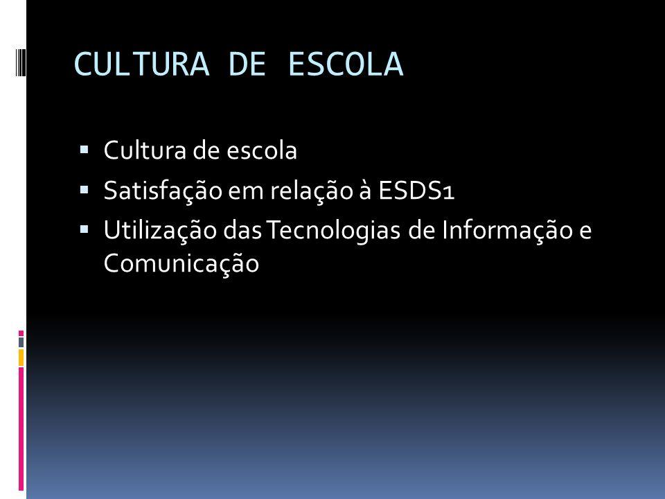 CULTURA DE ESCOLA Cultura de escola Satisfação em relação à ESDS1