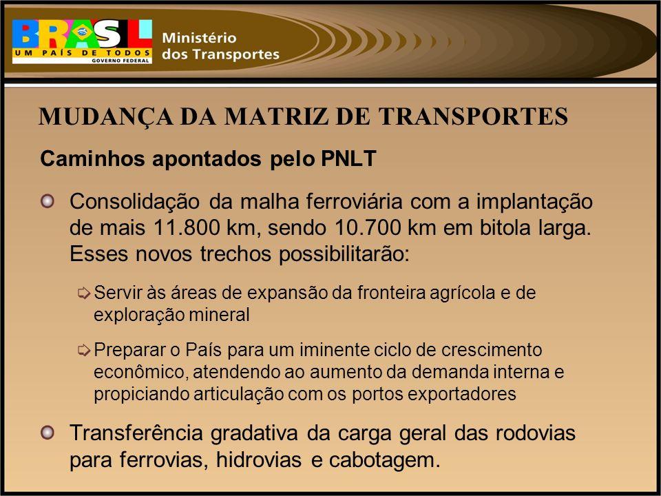 MUDANÇA DA MATRIZ DE TRANSPORTES