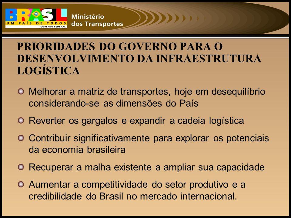 PRIORIDADES DO GOVERNO PARA O DESENVOLVIMENTO DA INFRAESTRUTURA LOGÍSTICA