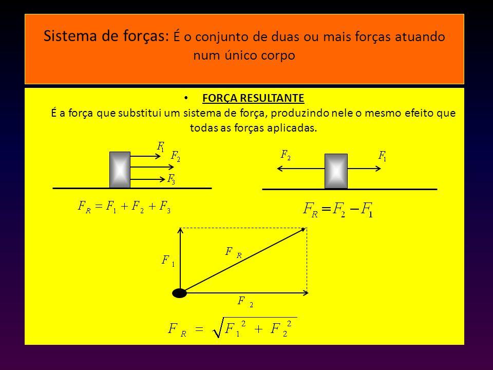 Sistema de forças: É o conjunto de duas ou mais forças atuando num único corpo