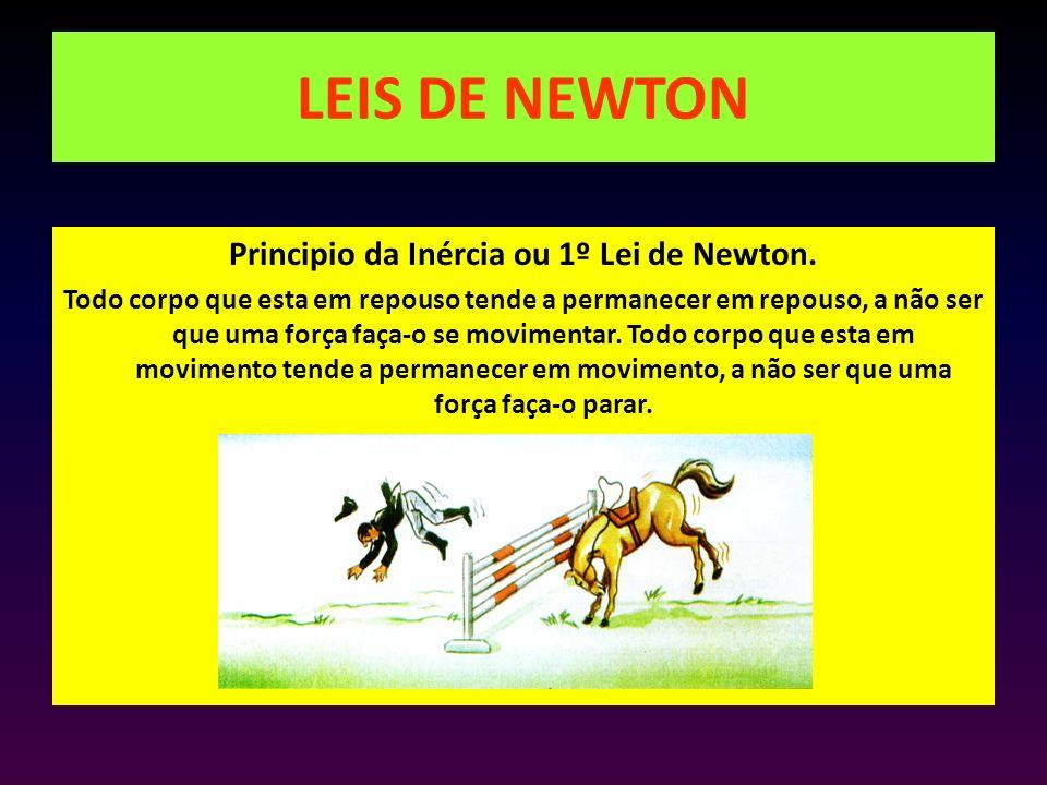 Principio da Inércia ou 1º Lei de Newton.