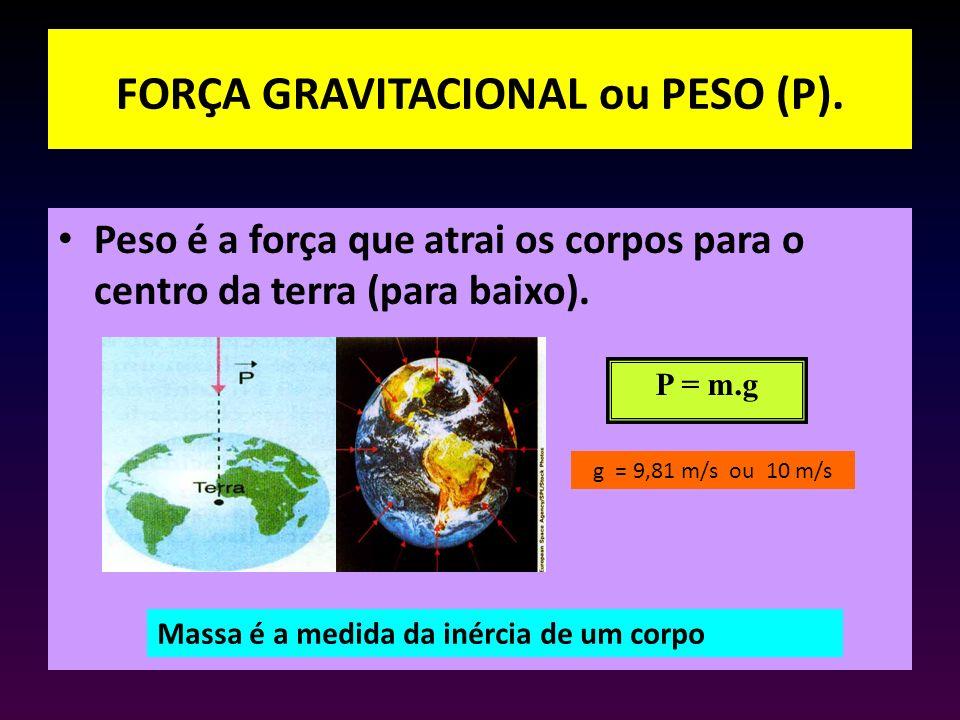 FORÇA GRAVITACIONAL ou PESO (P).