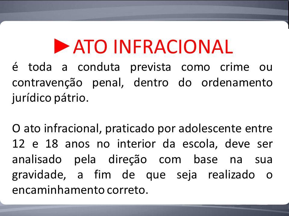►ATO INFRACIONAL é toda a conduta prevista como crime ou contravenção penal, dentro do ordenamento jurídico pátrio.