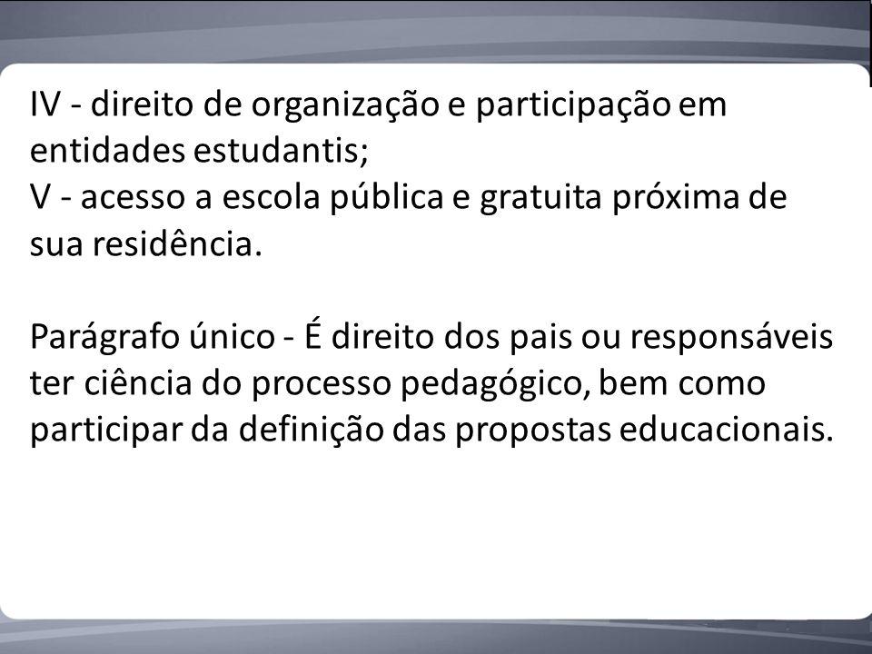 IV - direito de organização e participação em entidades estudantis;