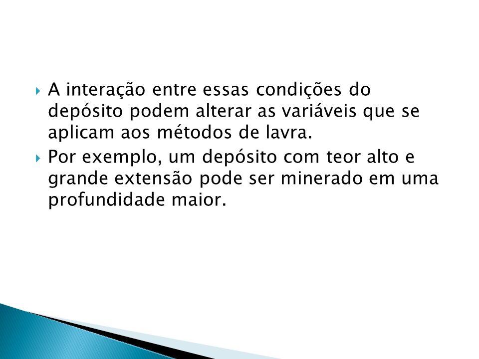 A interação entre essas condições do depósito podem alterar as variáveis que se aplicam aos métodos de lavra.
