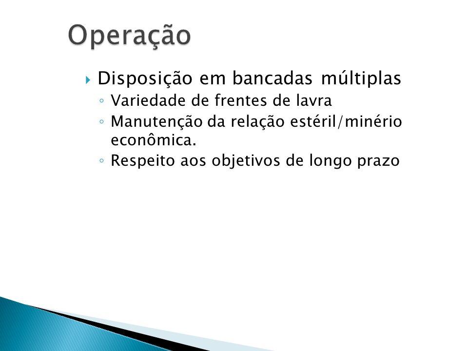 Operação Disposição em bancadas múltiplas