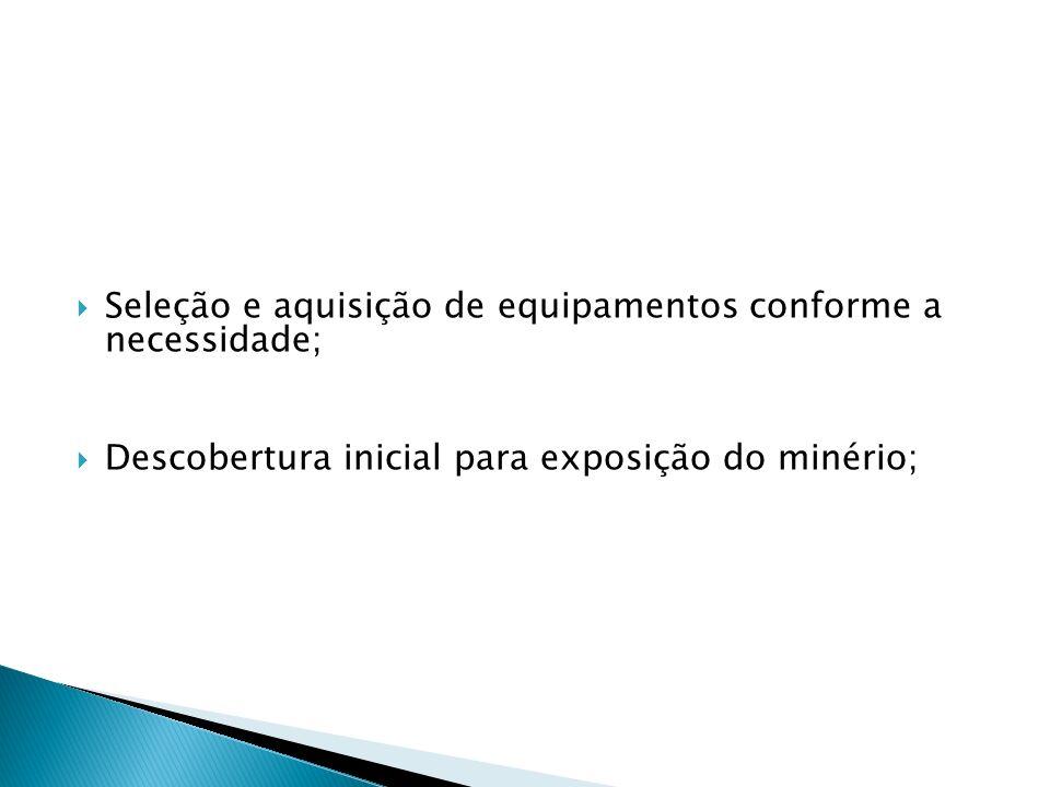 Seleção e aquisição de equipamentos conforme a necessidade;