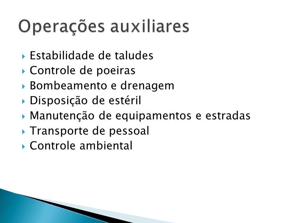 Operações auxiliares Estabilidade de taludes Controle de poeiras