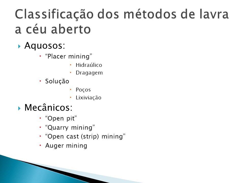 Classificação dos métodos de lavra a céu aberto