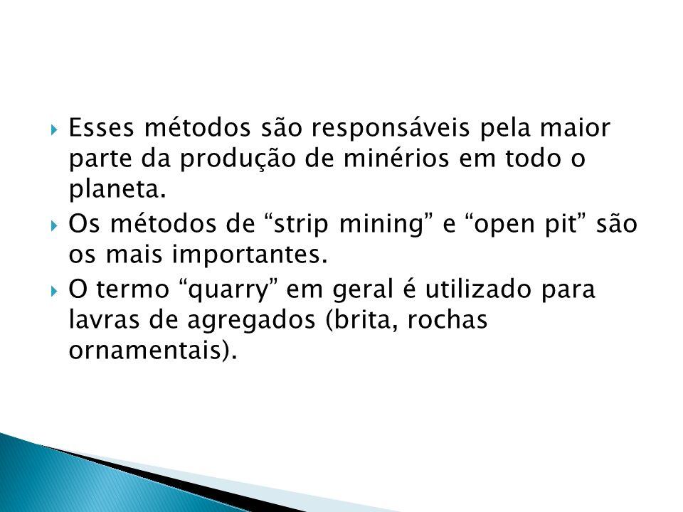 Esses métodos são responsáveis pela maior parte da produção de minérios em todo o planeta.