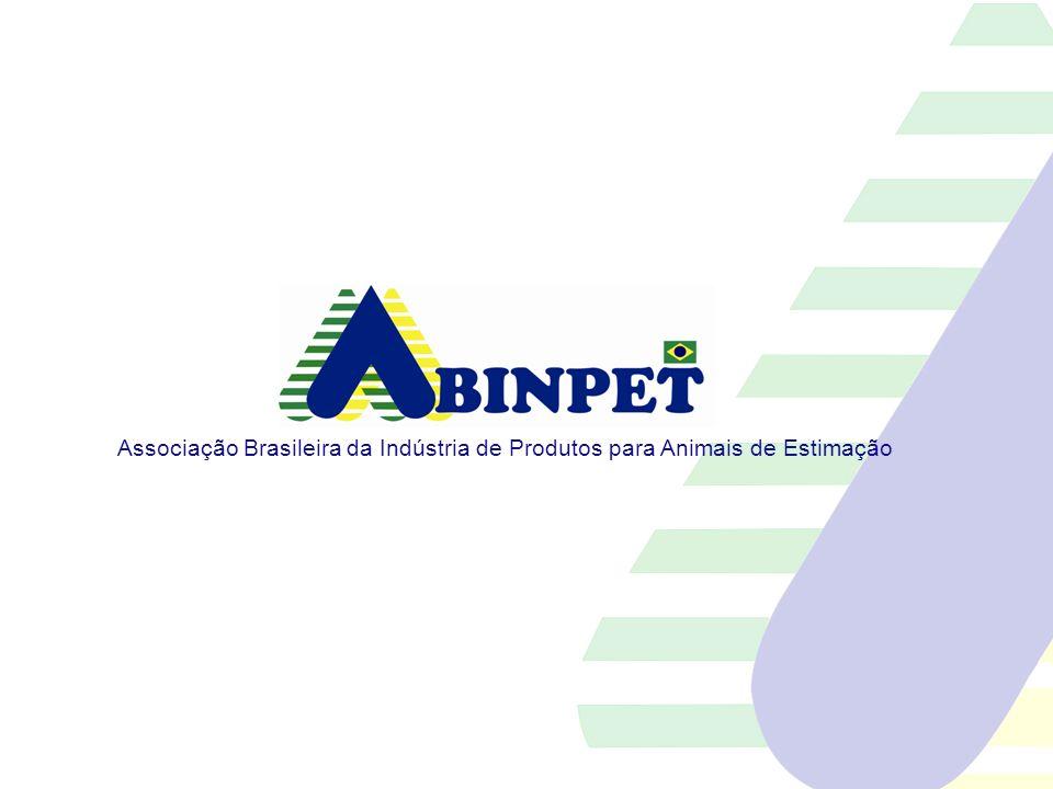 Associação Brasileira da Indústria de Produtos para Animais de Estimação