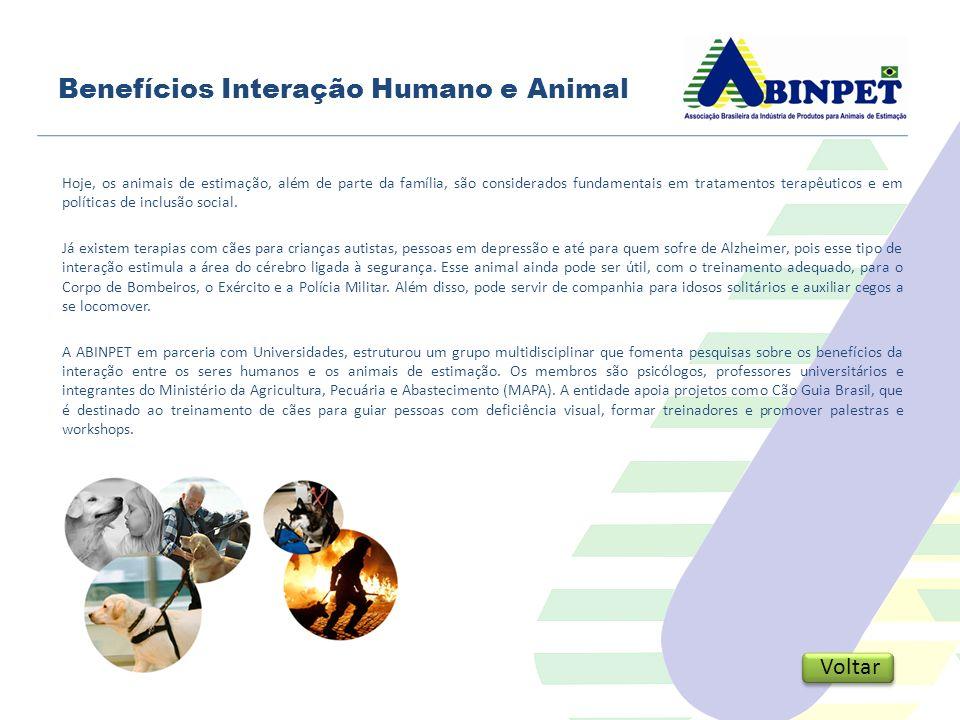 Benefícios Interação Humano e Animal