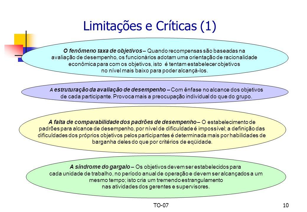 Limitações e Críticas (1)