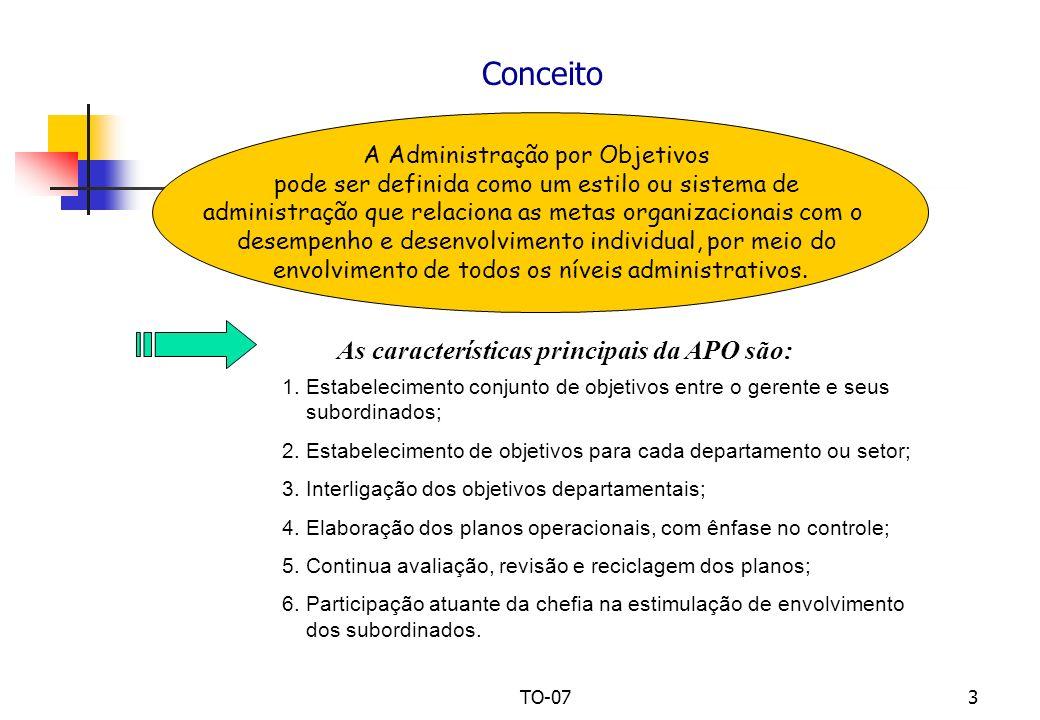 Conceito As características principais da APO são: