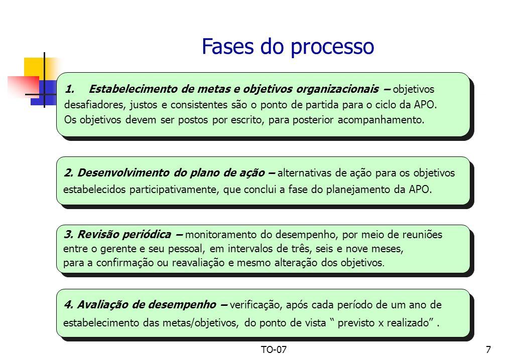 UPM - CCSA TO-07 – Administração por Objetivos. Fases do processo. Estabelecimento de metas e objetivos organizacionais – objetivos.