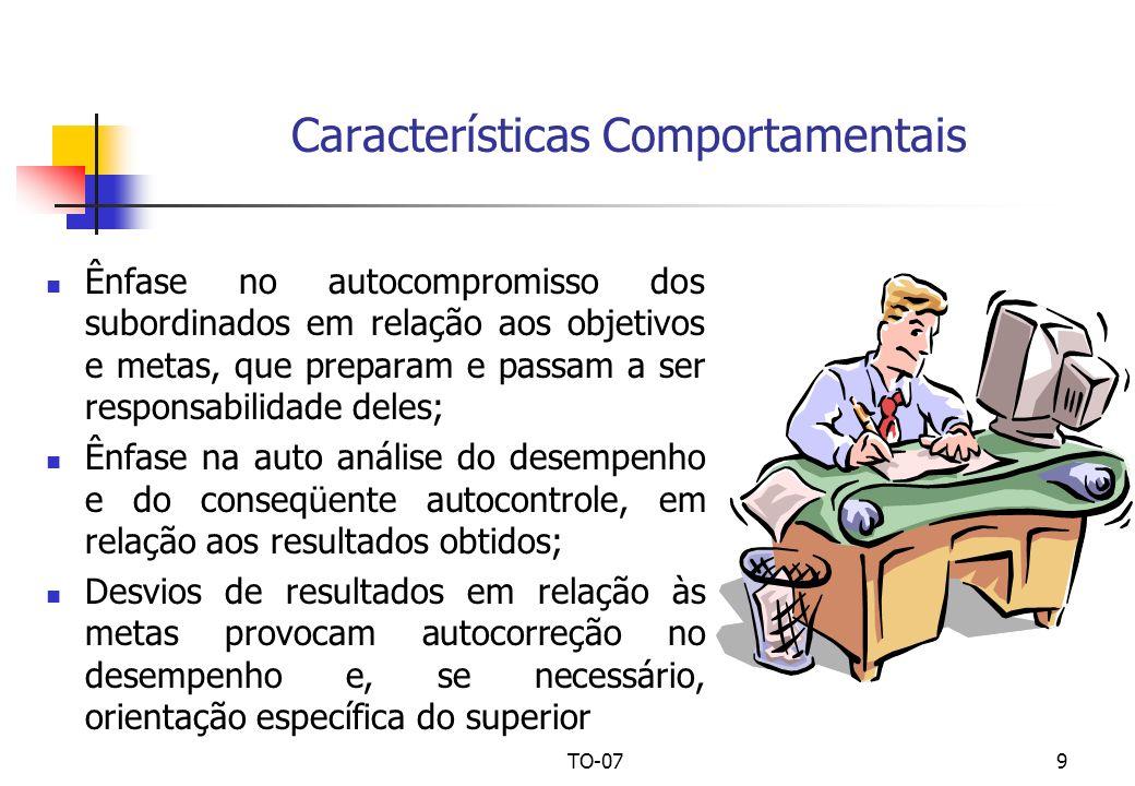 Características Comportamentais