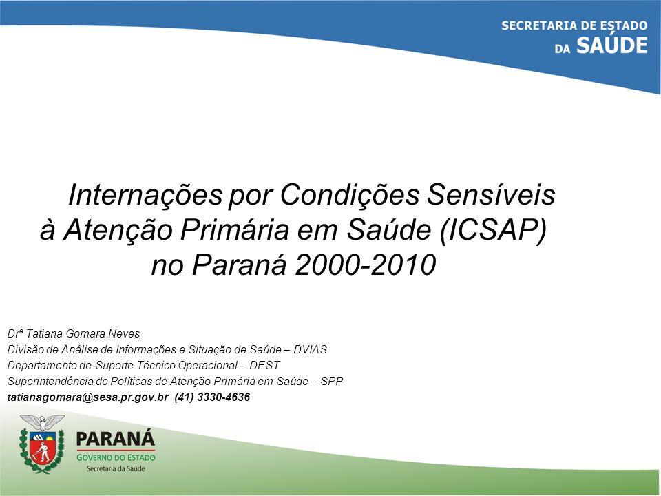 Internações por Condições Sensíveis à Atenção Primária em Saúde (ICSAP) no Paraná 2000-2010